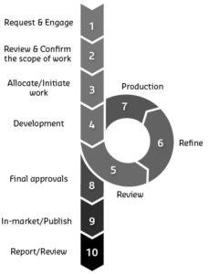 marketing-illustration